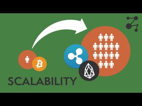 Blockchain Scalability Explained   Blockchain Central