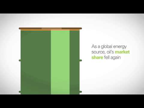 BP Statistical Review of World Energy 2014 - highlights