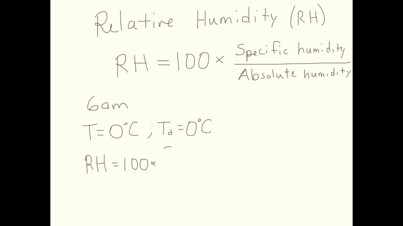 Geog 100 calculating relative humidity youtube geog 100 calculating relative humidity geenschuldenfo Choice Image