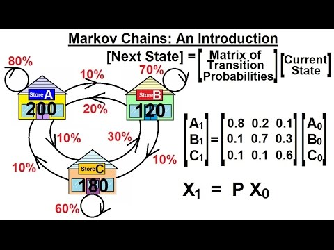 prob-&-stats---markov-chains-(1-of-38)-what-are-markov-chains:-an-introduction