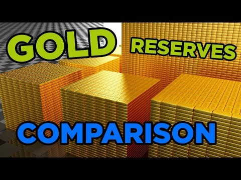 GOLD Reserves COMPARISON 💸💸💸