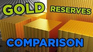 GOLD Reserves COMPARISON 💸💸💸