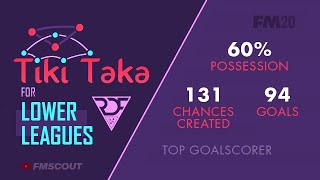 RDF's Tiki Taka for Lower Leagues? 60% avg possession And League Winners 🏆 | #FM20 Tactics