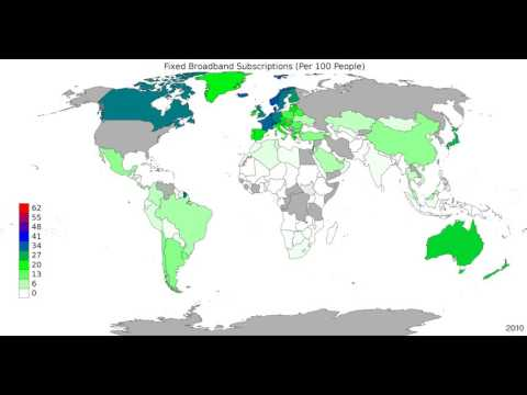 World - Fixed Broadband Subscriptions - Timelapse