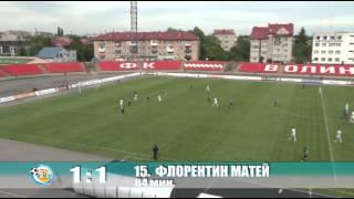 Волынь 1-2 ФК Севастополь. Голы