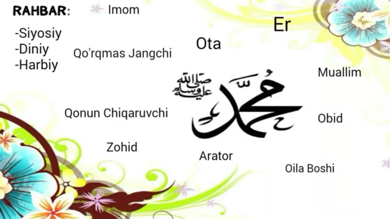Abu Hanifah - Rosulululloh ﷺ ning Siyratlari Va Hayotlarining Nozik Tafsilotlari (TREYLER) 2016