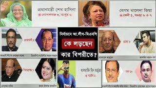 জেনে নিন হেভিওয়েট প্রার্থীরা কে লড়বেন কার বিপরীতে? | Election Update of Bangladesh | Somoy TV