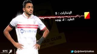#دوري_بلس .. لاعب #الاتحاد الجديد محمود عبدالمنعم ( كهربا ) بالارقام