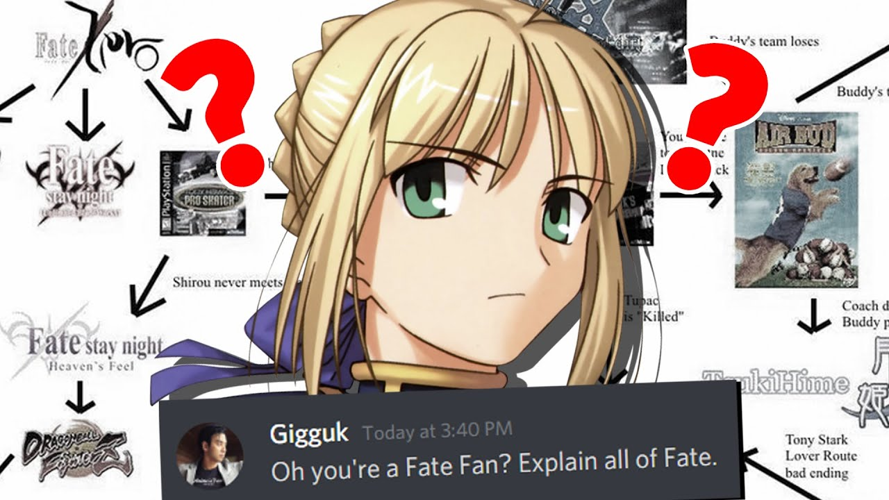 Badly Explaining the ENTIRE Fate Series in 30 MINUTES