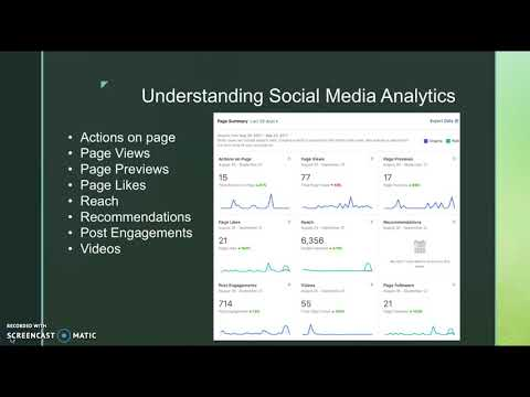 Social Media Mining And Analytics Presentation
