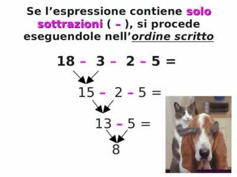 Espressioni Aritmetiche 23 Senza Parentesi Teoria Con Esercizi