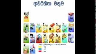 periodic table sinhala song (ආවර්තිතා වගුව) : IFSVND