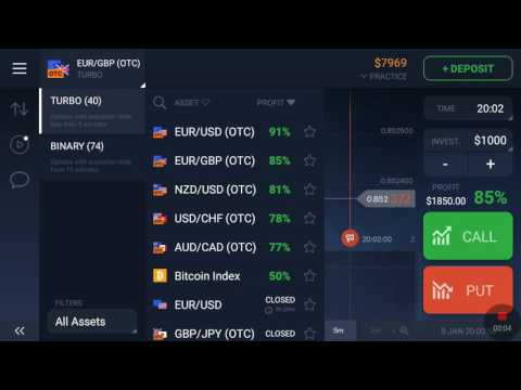 4 very Important Binary Options Tips for Beginners 2017