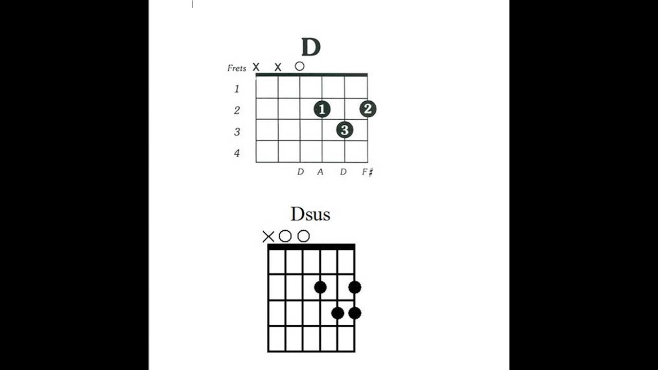 Guitar Chords Video 4 D Dsus Youtube