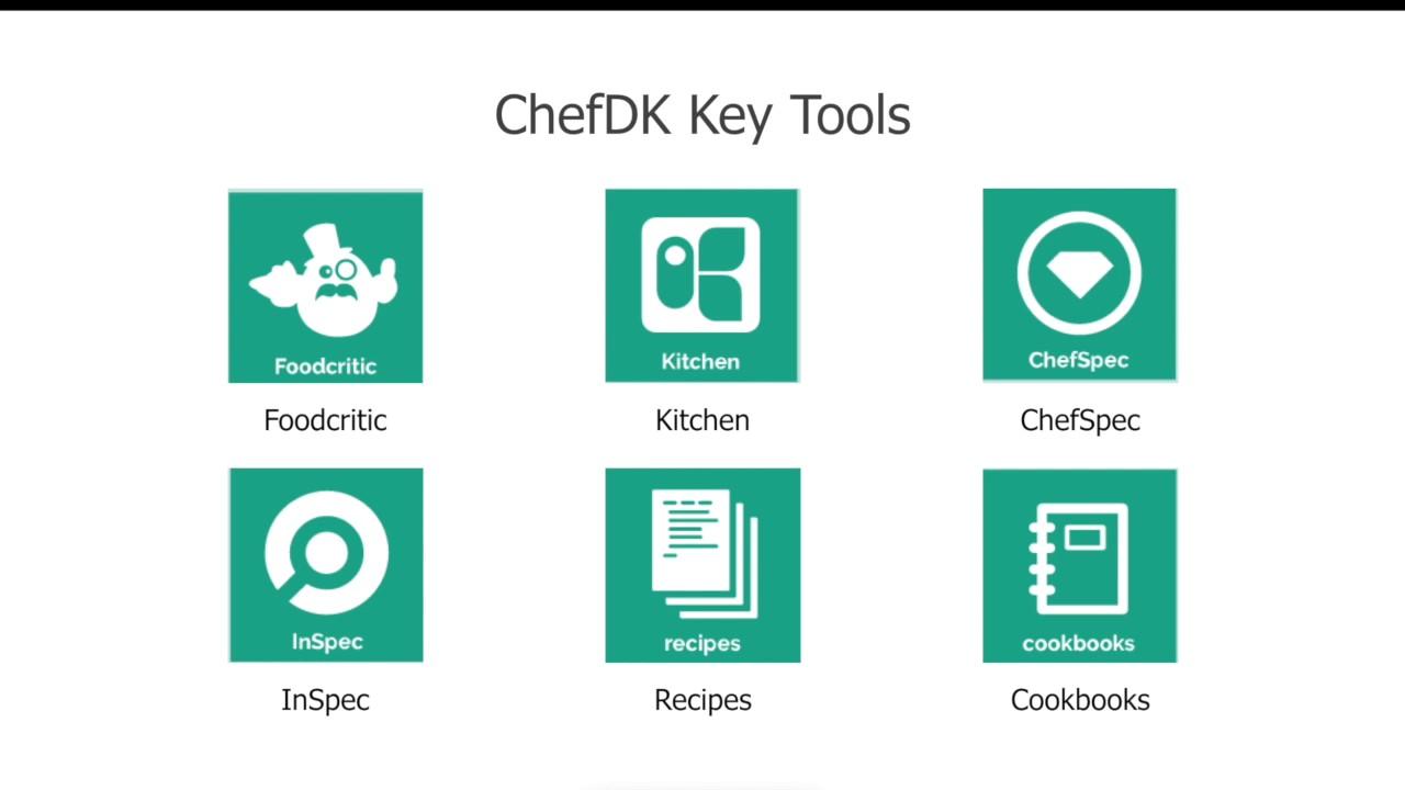 Chef Development Kit Chef DK Installation On Ubuntu 1404 LTS VM ...