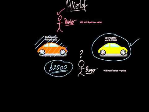 Market Failure: Asymmetric Information (Akerlof's Lemons)