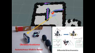 Autonomous Navigation Mobile Robot using ROS   Jetson Nano   RPLidar   Differential Drive Kinematics