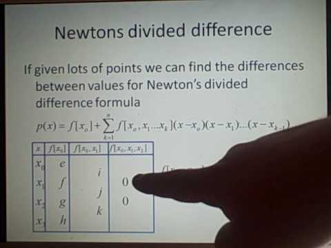Interpolation - Newtons forward/difference methods