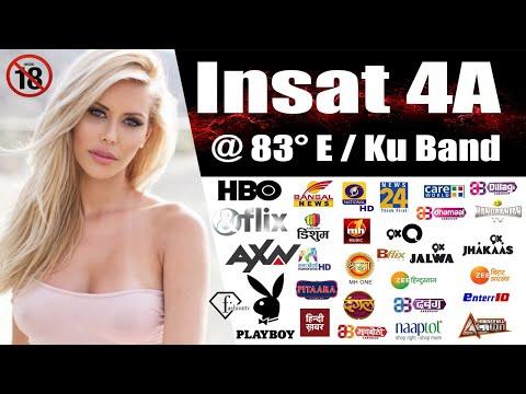 Insat 4A @ 83°E full dish setting   ku band   and channel