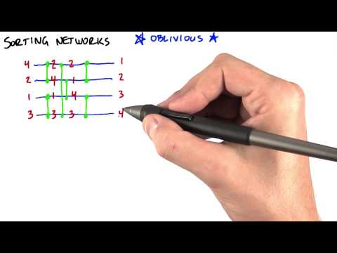 Sorting Networks Part 1 - Intro to Parallel Programming