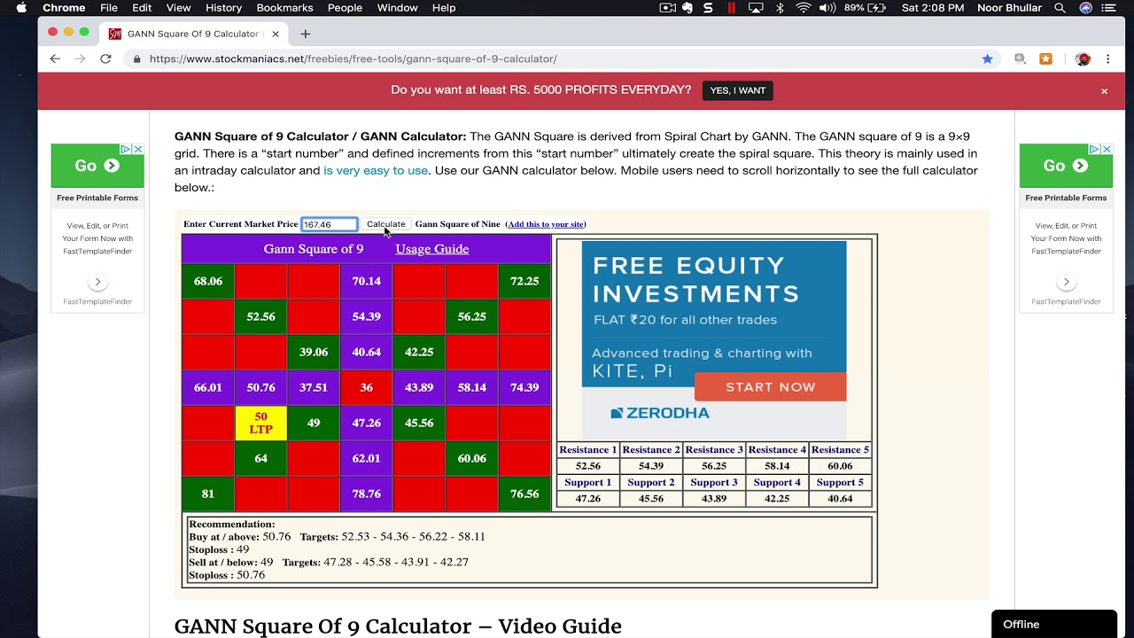 How to Trade using Gann Square of 9 on ThinkorSwim