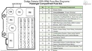 dodge dakota (1991-1996) fuse box diagrams - youtube  youtube