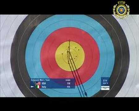Archery World Cup 2008 - Stage 3 - Team Match #4