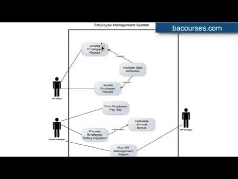 How to draw a uml use case diagram youtube how to draw a uml use case diagram ccuart Image collections