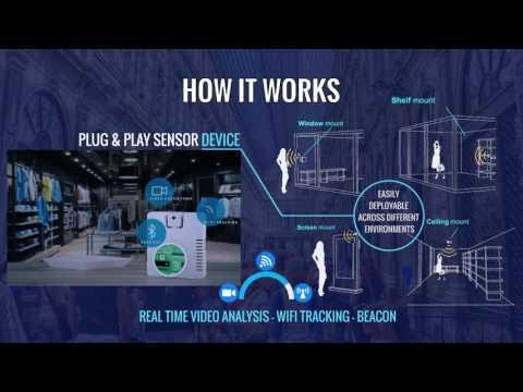 RTI - Retail Traffic Intelligence