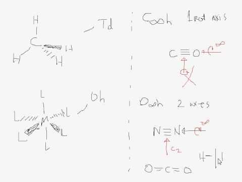 molecular point group