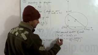 Find the equation of the circle passing through a point and making intercepts on coordinate axes