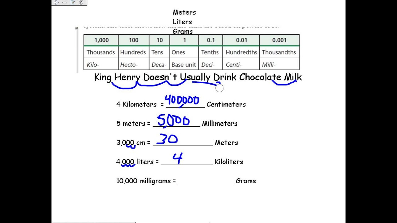 How To Convert Measurements In Metric System