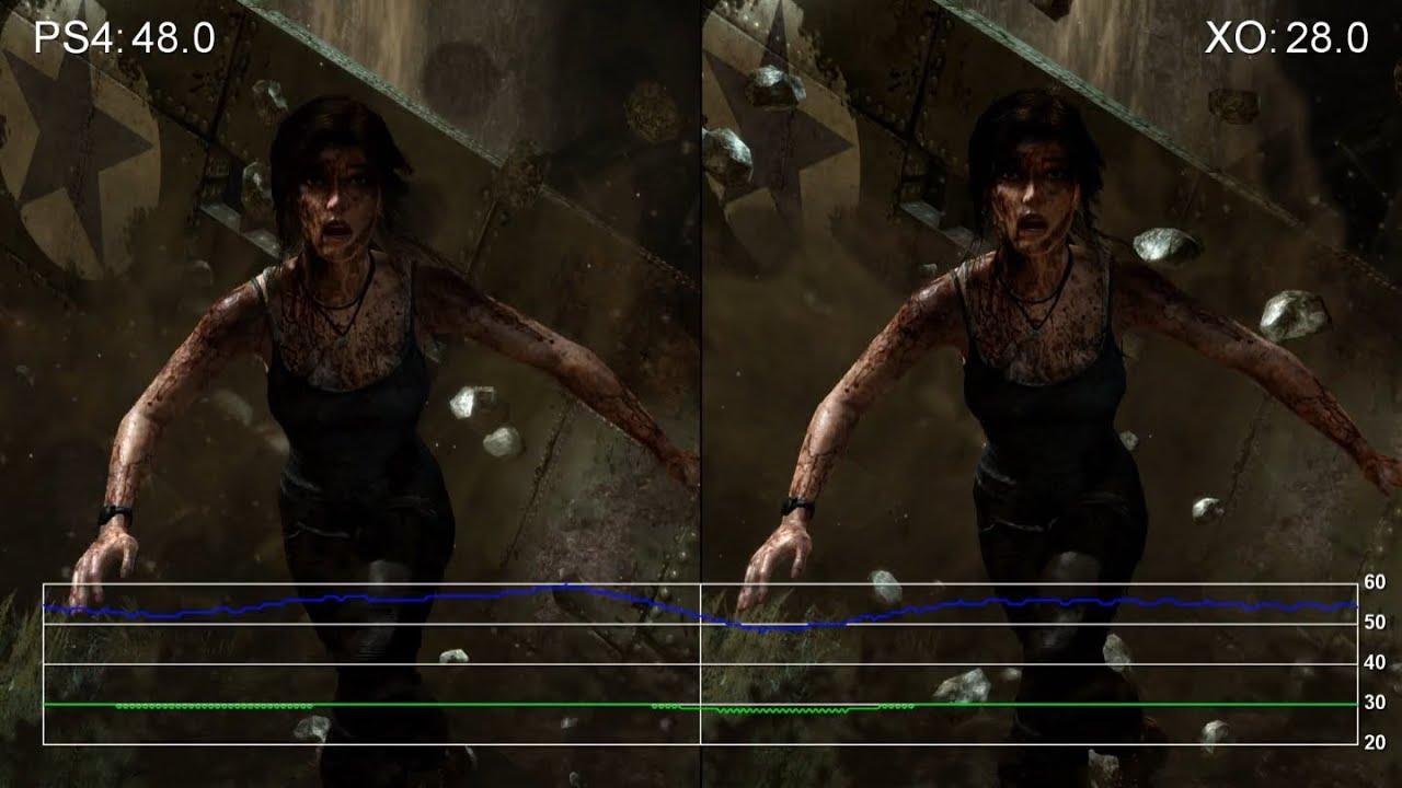 Performance analysis: Tomb Raider Definitive Edition • Eurogamer net
