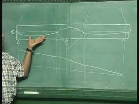 Lecture-9-Friction&Anchorage Slip