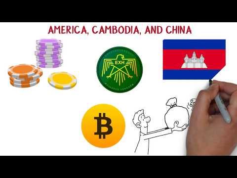 EXCASH internal trading, lending & payment gateway