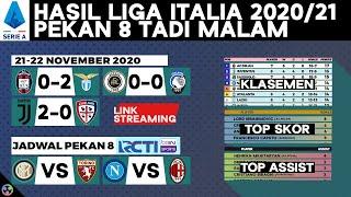Hasil & Klasemen Liga Italia 2020: Juventus vs Cagliari | Jadwal Serie A Live RCTI Malam Ini Terbaru