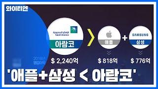 세계에서 가장 큰 기업은?...'애플+삼성 ᐸ …