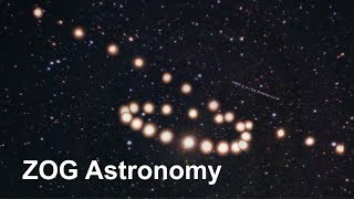 EGS Astronomy 102 Moving Sky Stars Sun and Planets Retrograde Loops