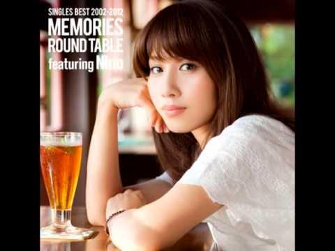 Round Table ft Nino - Yakusoku no Basho