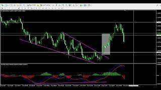 Live Trading Example 35 - Forex MACD Indicator Divergence Trade