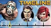 The Complete Borderlands Timeline...So FarThe Leaderboard