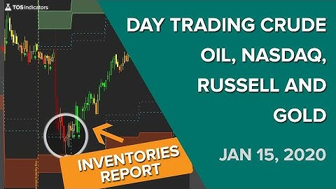 Day Trading Volatility in Nasdaq, Crude, Russell and Gold Futures