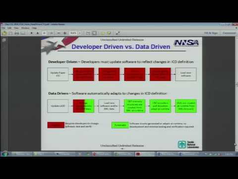 41 Richard D Hunt Data Driven Command Telemetry System