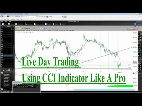 Live Day Trading Using CCI Indicator Like A Pro