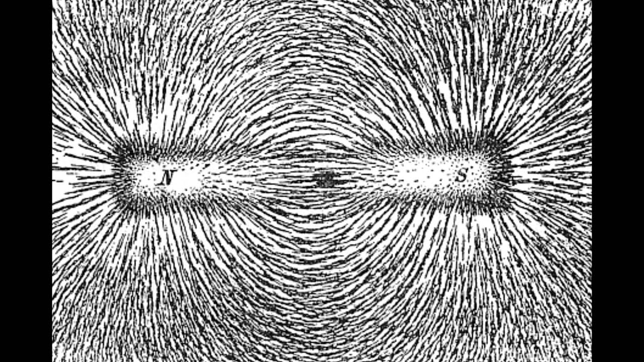Image Gallery electromagnetism