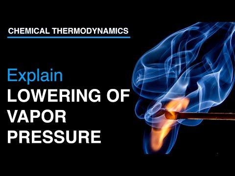 Explain The Lowering Of Vapor Pressure Of Pure Solvent Containing Non Volatile Solute