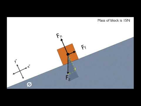 The secret to solving inclined plane problems - physics