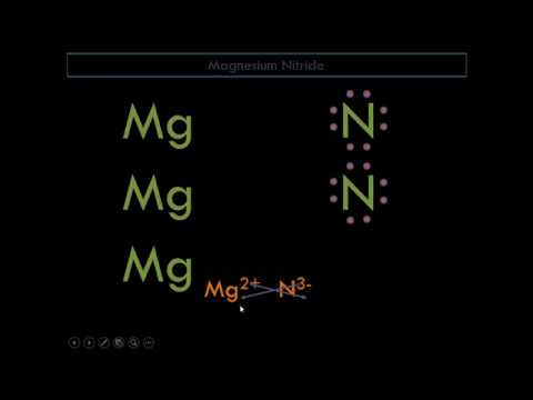 Lewis Dot Structure For Ionic Compounds - Magnesium Nitride