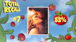 Ralph Fiennes Ten Best Reviewed Films