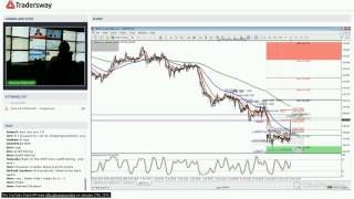 Forex Trading Strategy Webinar Video For Today: (LIVE TUESDAY January 17, 2017)